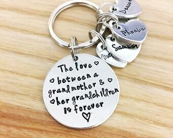 grandmother gifts - grandma gifts, grandma jewelry - personalized grandma gift - the love between a grandma - Mother's Day gift
