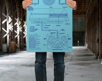 The PZ3 (PS3 Playstation 3)  Blueprint - Premium Poster Print