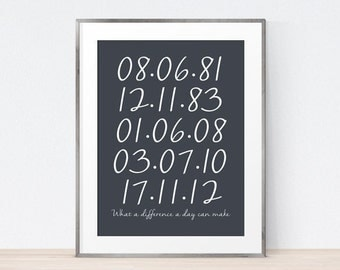 Gift For Mom - Family Dates Sign - Important Dates Gift - Personalized Gift - Family Wall Art - Home Decor - Mother's Day Gift - Art Print