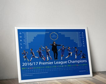 Chelsea FC Champions 2016/17 Visualisation Wall Print