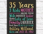 35th Birthday or ANY YEAR, Unique Personalized Bday Gifts, Birthday Poster for Friend, Wife, Sister, 35 Years Old, 40th Birthday | WF581