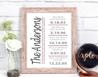 Important Date Print, 25th Anniversary Gift For Men, 25th Anniversary Gift For Parents, 35th Anniversary, 35th Wedding Anniversary