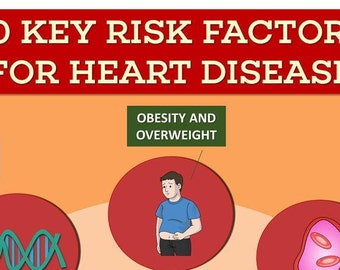 10 Crucial Risk Factors For Heart Disease > Heart Health Ebook and Two Bonus Infographics