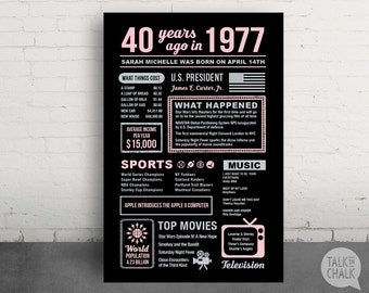 The Year 1977, Personalized 40th Birthday PRINTABLE Sign, 40th Birthday Customizable DIGITAL Poster, 40th Birthday Gift, 1977 Birthday