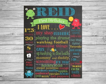 First Birthday Chalkboard Poster/1st Birthday Chalk Sign/First Birthday Chalk Poster/Monster Birthday Decor/Monster Party theme