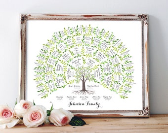 Watercolor Genealogy Family Tree Chart - 5 Generations