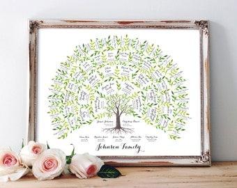 Watercolor Genealogy Family Tree Chart - 5 Generations