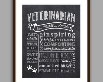 Veterinarian Gift, Veterinarian Graduate Gift, Veterinarian Appreciation Gift, Veterinarian Printable, Thank you, CHALKBOARD Style Printable
