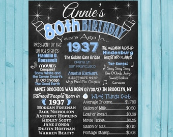 80th Birthday Chalkboard 1937 Poster 80 Years Ago in 1937 Born in 1937 80th Birthday Gift