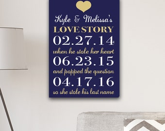 Our Love Story Canvas Print - Love Story Dates Canvas Print - Wedding Canvas - Anniversary Gifts - Wedding Gifts - Couples Canvas - CA0152