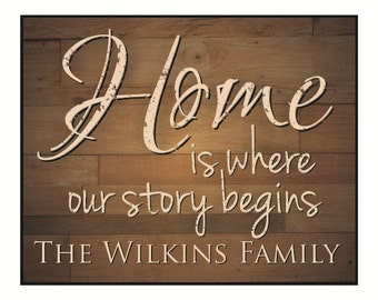 Personalized Home Is Where Our Story Begins Sign