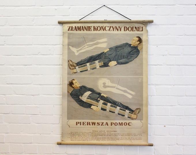 Canvas First Aid Chart Polish Circa 1950's
