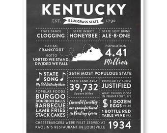 Kentucky Map Etsy - Map of the state of kentucky
