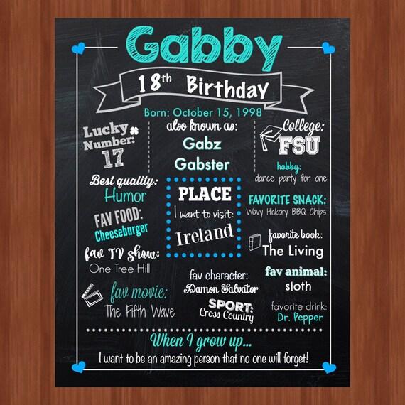 Girl's 18th Birthday Chalkboard Sign Digital File Any