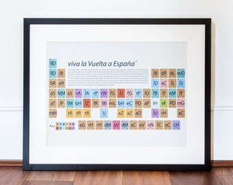 Vuelta a España Art Print, Gift for Cyclist, Cycling gift, Cycling art, Cycling present, Cycling, Periodic table, Vuelta a España  gift