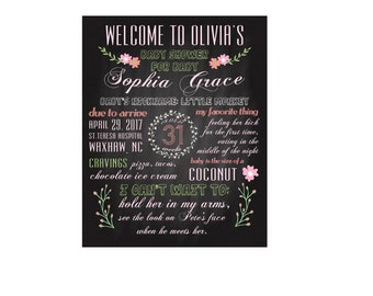 Baby Shower Chalkboard Sign, Floral Baby Shower Chalkboard Poster, It's a Girl Chalkboard Printable, Customized Memory Board, 16x20 inches