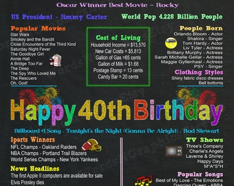 birthday poster chalkboard sign printable files by wordsngraphics