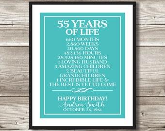 55th Birthday print; birthday gift; digital print; 55 years old, customizable, milestone; keepsake gift, 55 Years of Life, 55th Celebration
