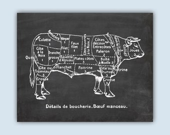 French Beef Cuts, Beef Cuts Print, Butcher Cuts Poster, Kitchen Art, Kitchen Artwork, Kitchen Decor, Kitchen Poster, Kitchen Print