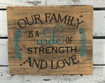 Wall decor, pallet wall decor, reclaimed wood, pallet sign, family sign, family wall art