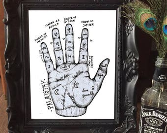 PRINT AND FRAME Palmistry hand illustration A4 Curio Oddity