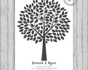 134 Leaf Fingerprint Leaf Sign Tree Custom Personalized Poster A4 A3 Modern 2017
