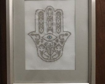 HAMSA-The hand of Miriam