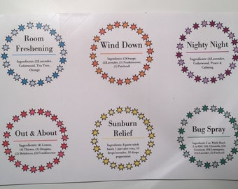 Essential oil spray bottle labels
