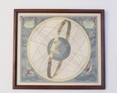 RESERVED - 2 Vintage Hand Colored Andreas Cellarius  Framed Art 1956 Solius Cir Terrarium Zodiac World Celestrial Map Astronomical Chart