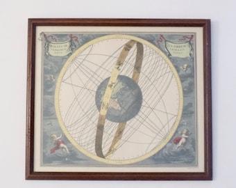 Vintage Hand Colored Andreas Cellarius  Framed Art 1956 -Solius Cir Terrarium Revo - Zodiac Cherub World Celestrial Map Astronomical Chart