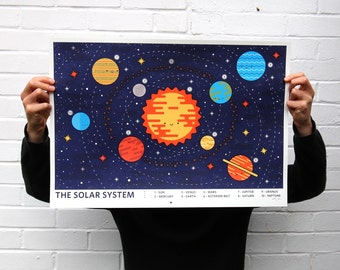 Solar System Screen Printed Poster | The Solar System Silk Screen | Illustrated Hand Printed Space Art Print | Screen Print Poster