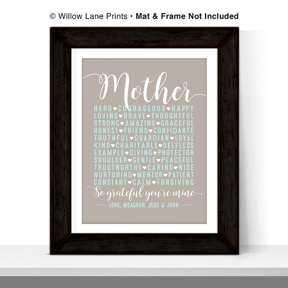 Personalized Mothers Day Gift Ideas