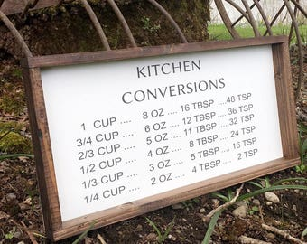 Kitchen Conversions, farmhouse style, rustic decor, kitchen sign