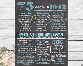 1942: 75th Personalized Birthday Chalkboard Sign ***Digital File*** - DIY PRINTING (1942-01)