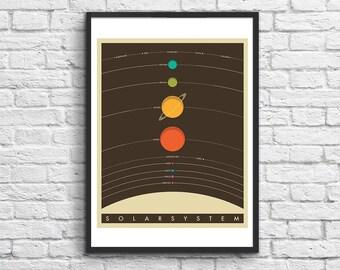 Art-Poster - 50 x 70 cm - Solar System