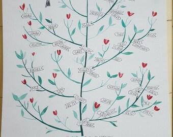 Modern Family Tree - Watercolor Art - Handlettering