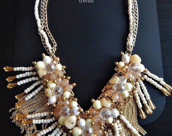 Necklace fashion trends