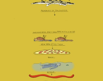 The AUTHENTIC Chicago Hot Dog Novelty Print