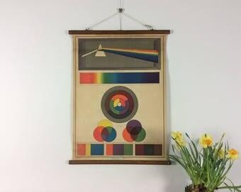 Originale old Italian wall chart from Antonio Vallardi: Spettro solare (solar spectrum)