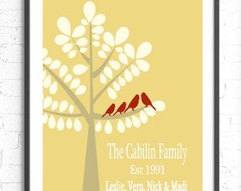 Custom Family Tree Art, Personalized Anniversary Present, Family Tree With Birds, Family Tree Print, Personalized Art Print, Custom Art