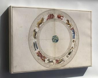 Canvas 24x36; Astrology Zodiac By Batista 1544