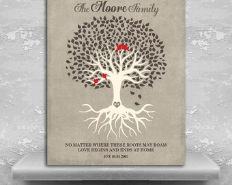 Personalized Family Tree Roots Birds Love Begins And Ends At Home Brown Cream Beige Custom Art Print on Paper,  Canvas or Metal 1341