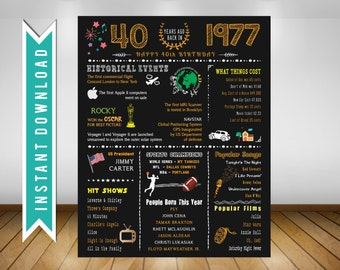 40th Birthday 1977 Chalkboard Poster Sign, Instant Download Digital Printable File, 40 Years Ago in 1977, 40th Birthday Gift