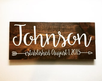 Custom Family Name Pallet, Family Pallet Wood Sign, Est Sign, Last Name Pallet Wood Sign, Last Name Sign, Housewarming Gift, Wedding Gift