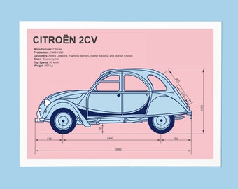 Art Print Classic Automobile - Detailed Illustration, old timer design, specifications, blueprint, collectible cars. Pink, blue and white.