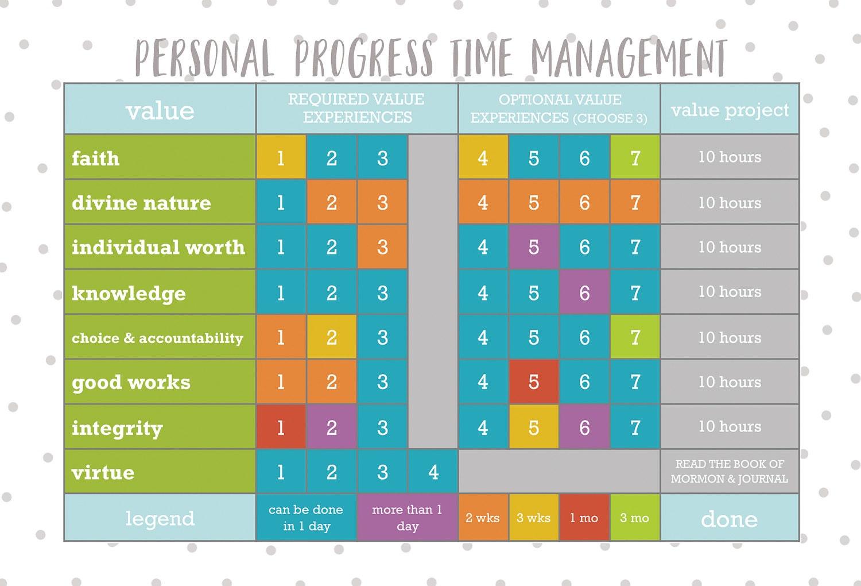 management personal chart progress pdf order