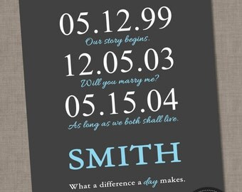 What a Difference A Day Makes - Special Dates Wall Art - Wedding Gift, Anniversary, Bridal Shower - Important Dates - YOU PRINT Art Print