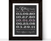 Christmas Gift for Mom   Family Sign Personalized   Custom Dates Wall Art   Personalized Gift for Parents   25th Anniversary gift