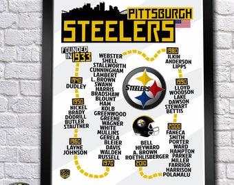 Pittsburgh Steelers History Timeline Poster (Bradshaw, Woodson, Harris, Roethlisberger, Polamalu...)