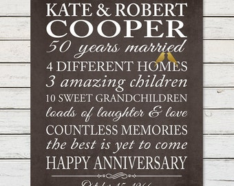 50th GOLDEN ANNIVERSARY, Grandparents 50th Anniversary, Parents 50th Anniversary, 50th Anniversary Typography Print, Marriage Love Story